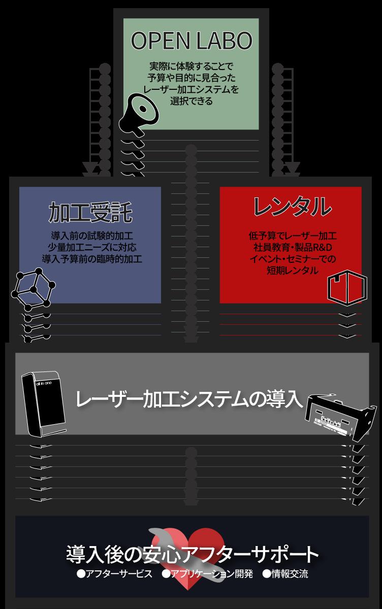 main画像
